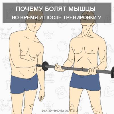 Жжение в мышцах